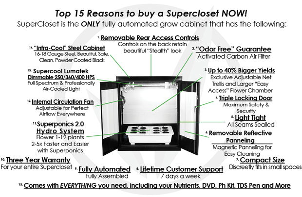 Source: http://www.fullbloomhydroponics.net/product_images/uploaded_images/infographic-supercube-01.jpg