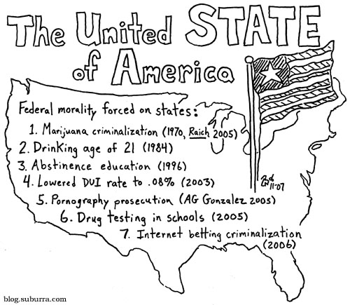 state power The-United-State-of-America-WEB-1107, Source: http://www.suburra.com/images%20-%20PD%20blog/The%20United%20State%20of%20America%20WEB%201107.jpg