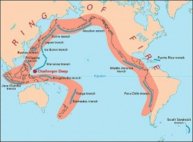 High Scientist: Pacific Ocean Ring of Fire