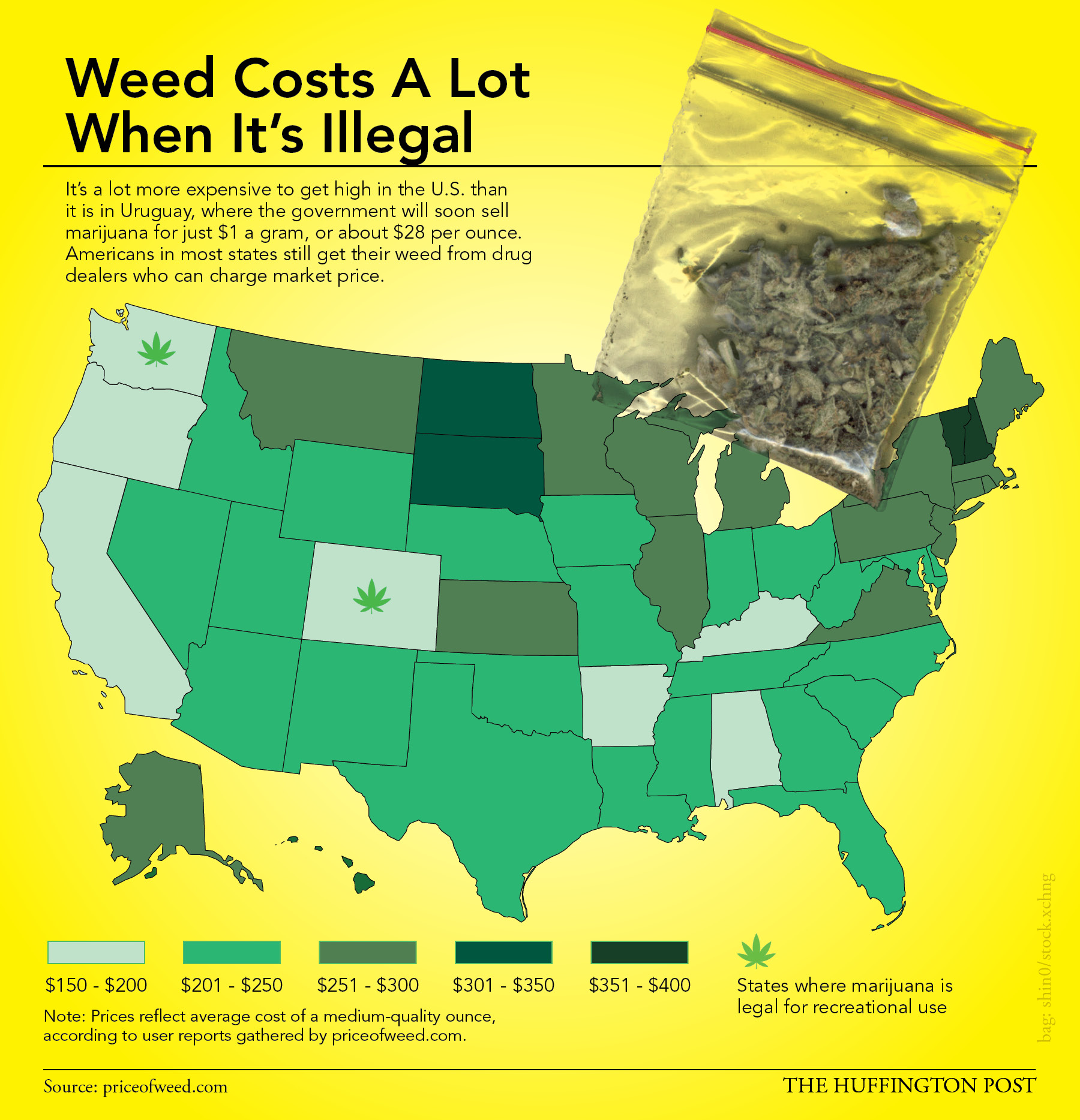 Legal Weed Is The Cheapest Weed
