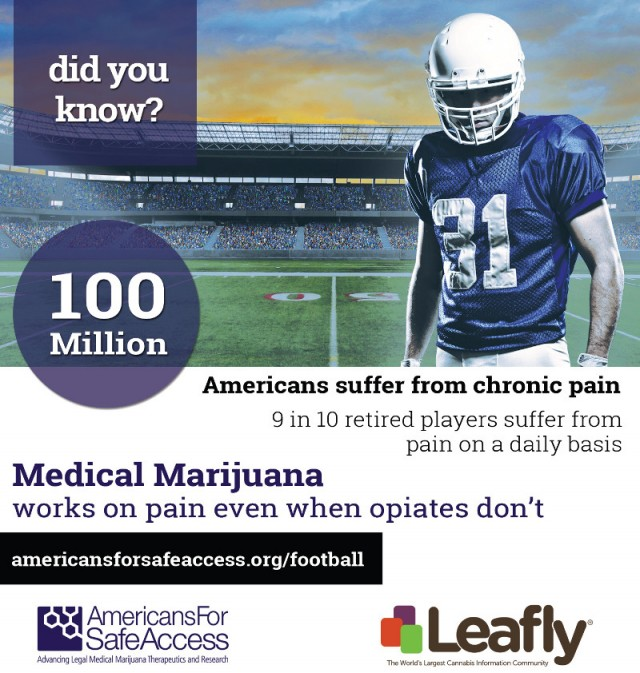 ASA and Leafly Tag-Team NFL