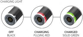 Product Review: V2 Pro Series 3 Portable Vaporizer, Source: http://www.ecigs-electronic-cigarette.com/wp-content/uploads/2014/01/v2pro-reviews.jpg